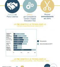osservatorio-mecspe_infografica